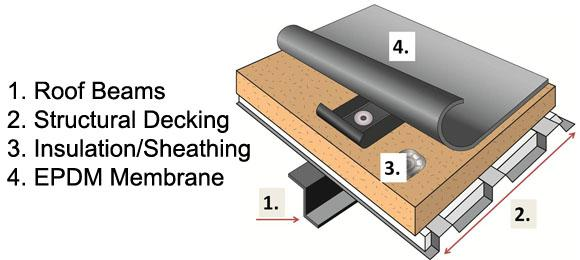 epdm-roofing-diagram