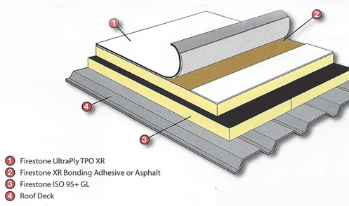 tpo-roofing-stock